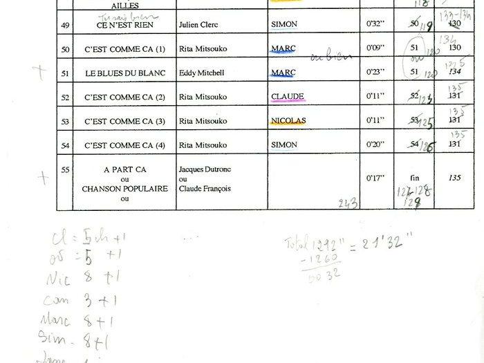 Liste des chansons (décembre 96) - Archives Sylvette Baudrot