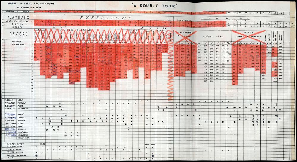 Feuille de service pour le film À double tour (Claude Chabrol)