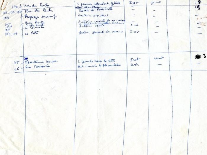 Plan de travail des 400 coups de François Truffaut 2