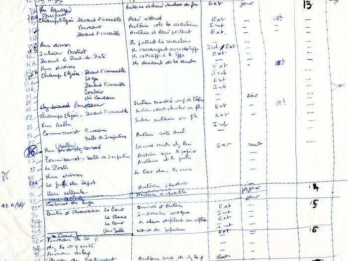 Plan de travail des 400 coups de François Truffaut 3