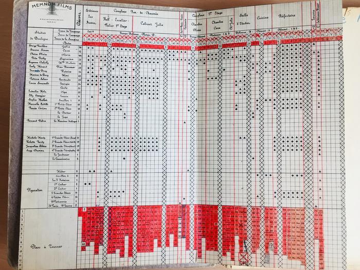 Plan de travail joint au découpage technique, exemplaire de Jacqueline Audry. CJ 1081 B145